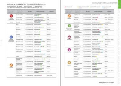 Pályaválasztási kiadvány // belső oldal